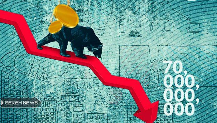 کاهش 70 میلیارد دلاری ارزش بازار رمزارز ها با حکمرانی خرس ها