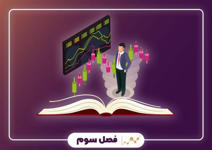 تبادل روزانه آموزش خرید و فروش