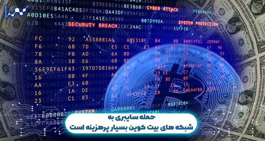 حمله سایبری به شبکه های بیت کوین