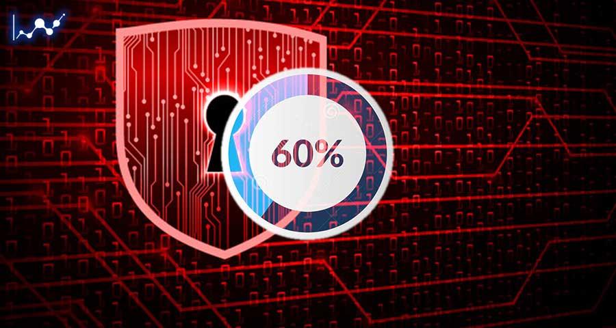 حمله 60 درصدی