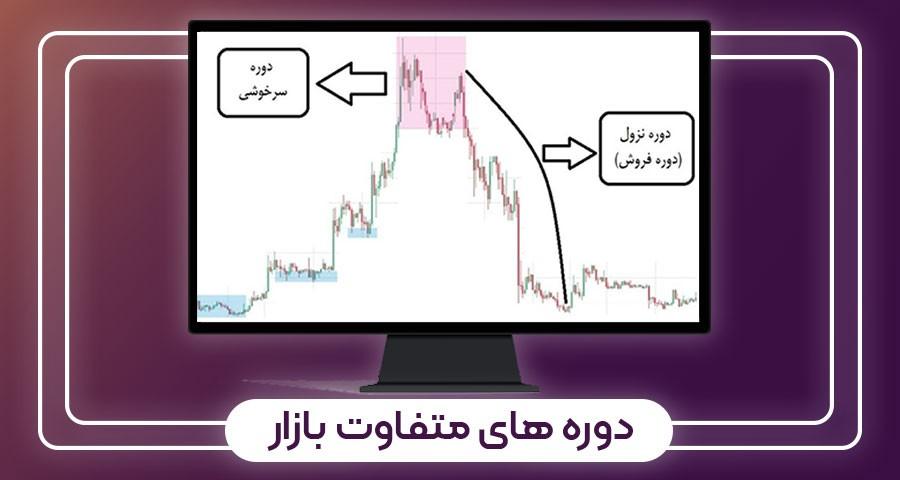 دوره های متفاوت بازار