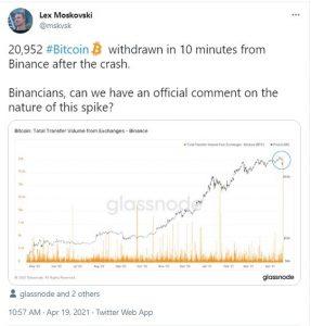 نمودار گلس نود
